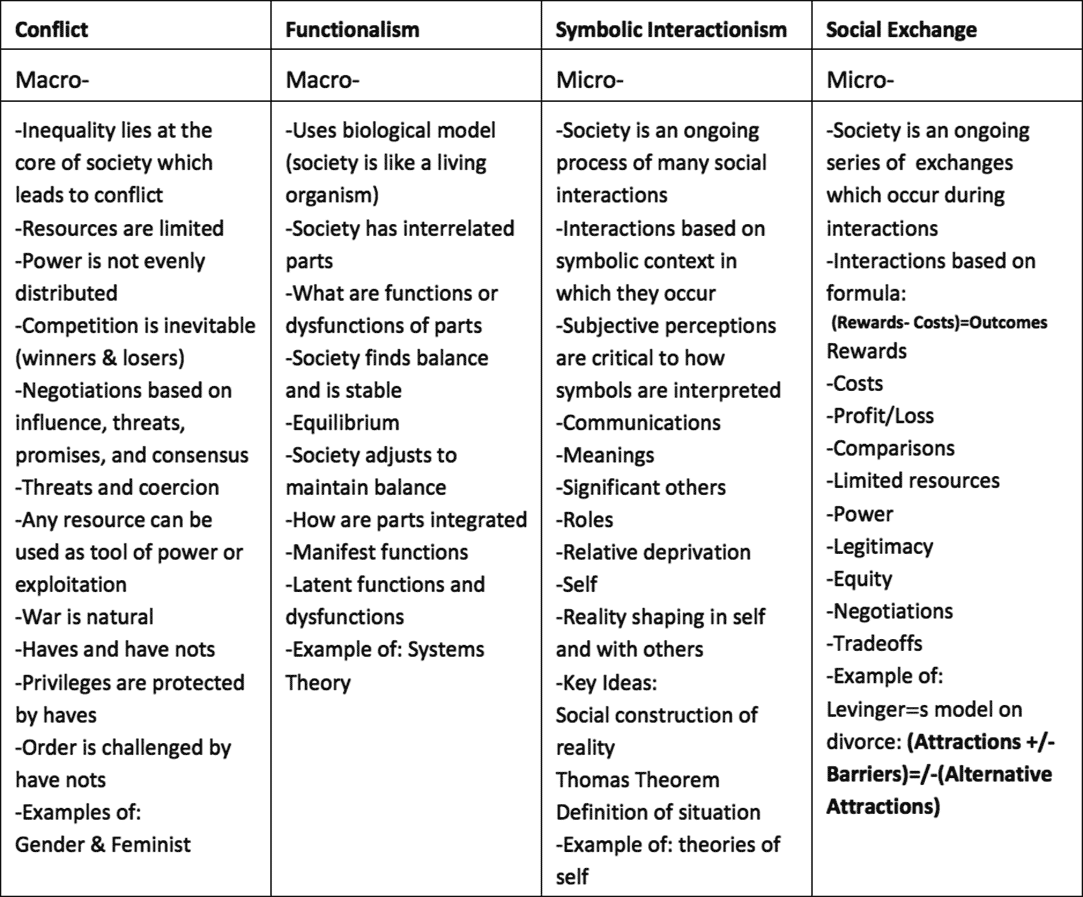 a summary of three types of frameworks and their advantages and disadvantages What are the advantages and limitations of different quality and safety tools for health care october 2005  2  what are the advantages and limitations of different quality and safety tools for health care  some types of clinical audit and some.