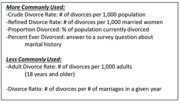 Sociology Of The Family : 12 Divorce and Separation