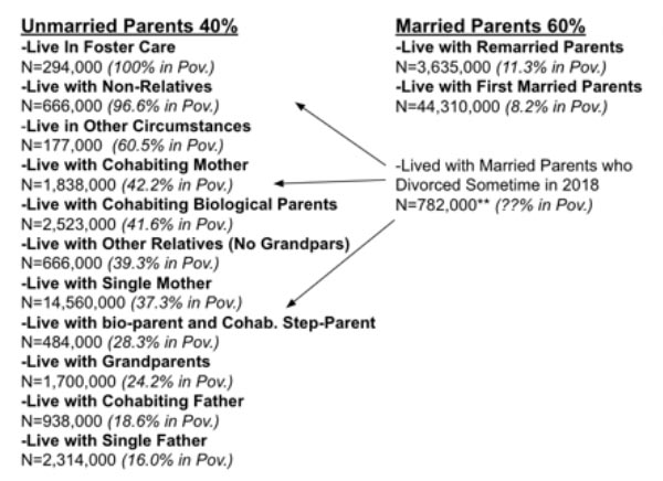 family systems and its effects on relationships and marriage Understanding the family as a system  stability family systems are stable in their chaos and  that which is perceived as real is real in its effects.
